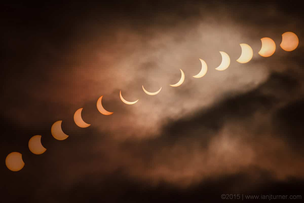 Eclipse 2015 Composite