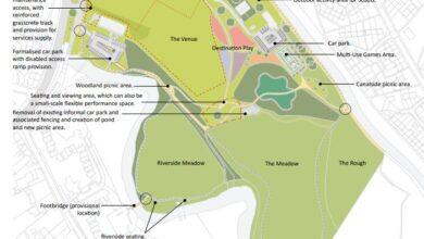 Westbridge Park Masterplan
